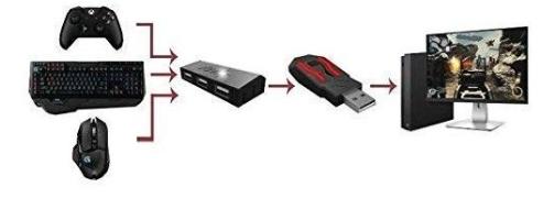 PS4コンバーターの使い方