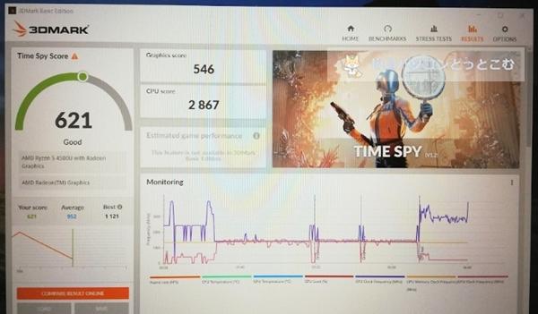 ThinkPad E15 Gen 2 (AMD)3D MARK「Time Spy」ベンチマーク