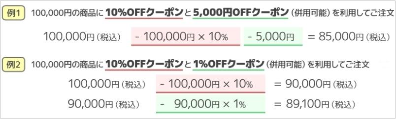 富士通パソコンのクーポン併用
